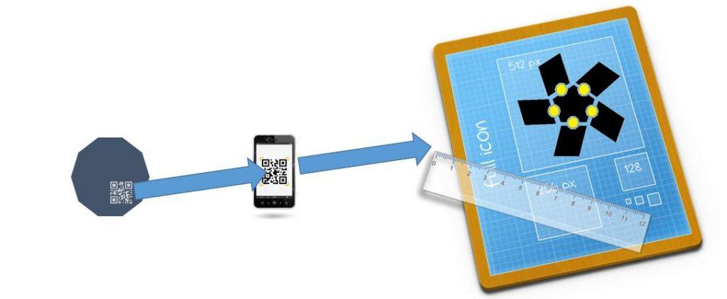 Leitura por QR-CODE: as peças são previamente identificadas por meio de etiquetas contendo o código do desenho que é acessado pelo smartphone