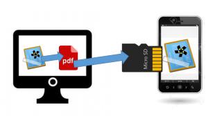 Cartão de memória: previamente o cartão de memória do smartphone recebe os arquivos em PDF dos desenhos da montagem
